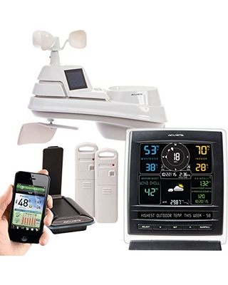 1.AcuRite 02008A1 Color Weather Station